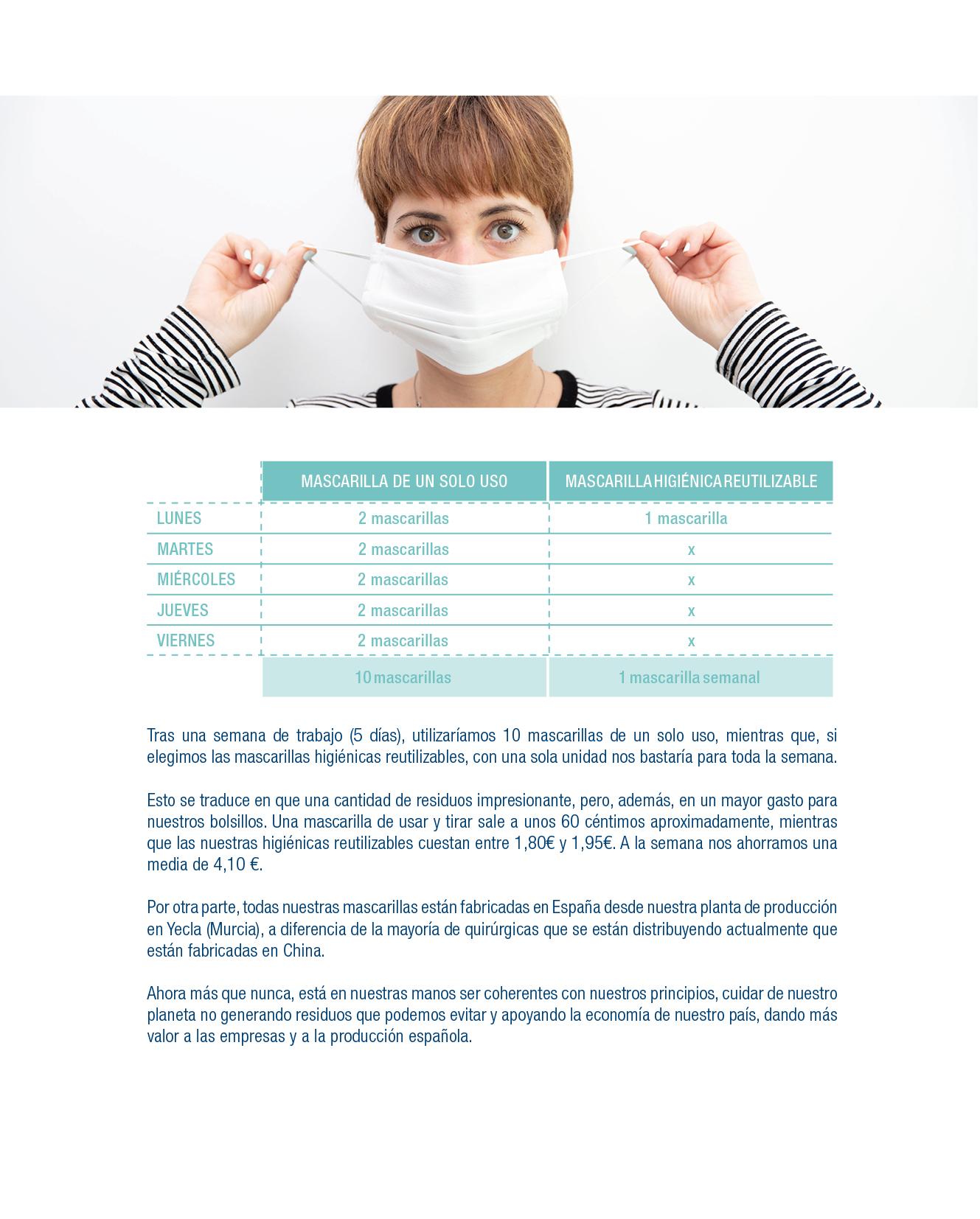 Catálogo Fama Protect 21