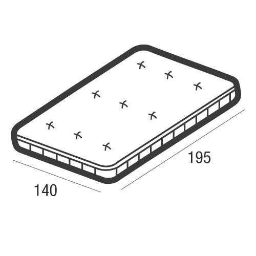 31.07.2020 - Aumento densidad colchones sofás cama
